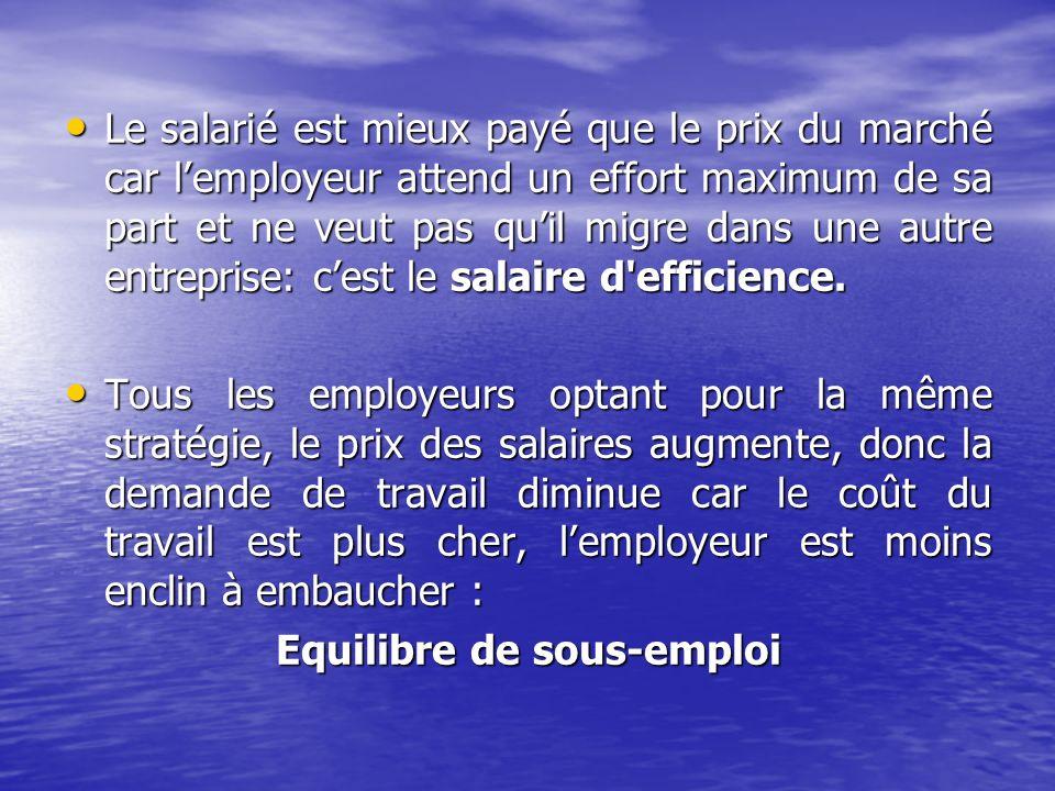 Le salarié est mieux payé que le prix du marché car lemployeur attend un effort maximum de sa part et ne veut pas quil migre dans une autre entreprise: cest le salaire d efficience.
