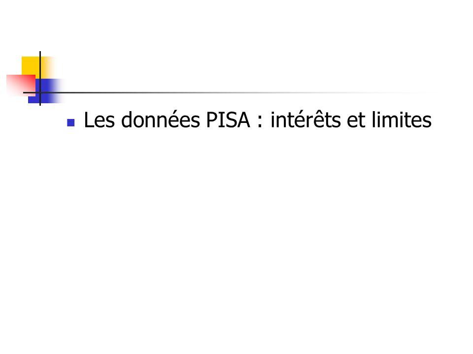 Les données PISA : intérêts et limites