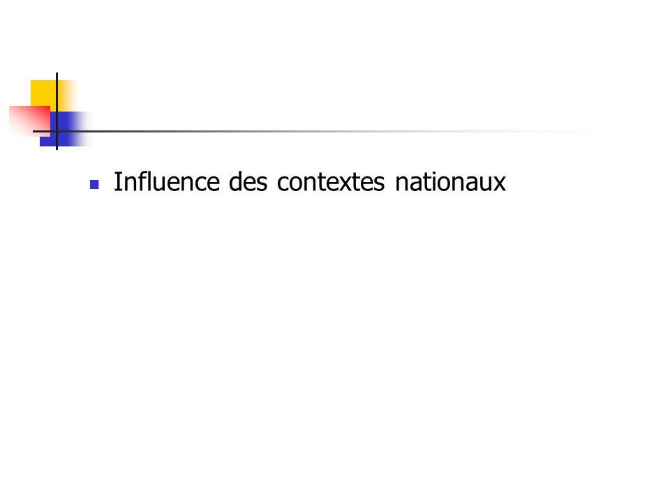 Influence des contextes nationaux