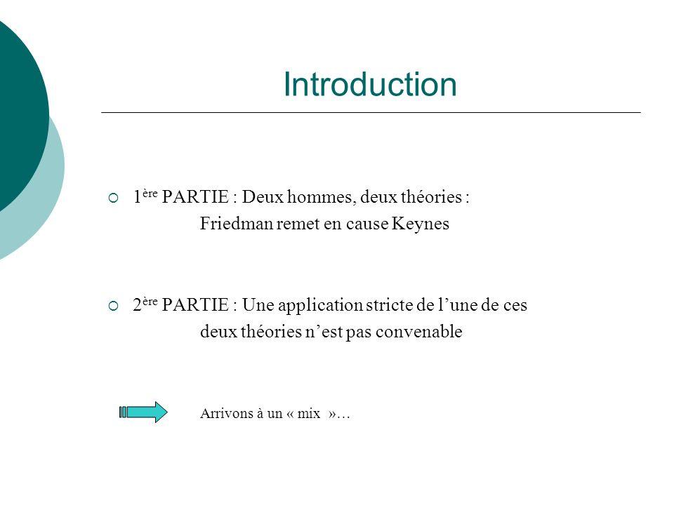 Introduction 1 ère PARTIE : Deux hommes, deux théories : Friedman remet en cause Keynes 2 ère PARTIE : Une application stricte de lune de ces deux thé