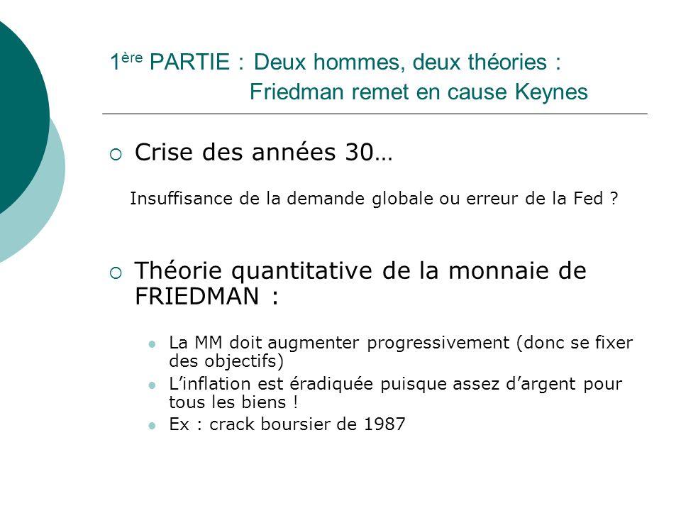 1 ère PARTIE : Deux hommes, deux théories : Friedman remet en cause Keynes Crise des années 30… Insuffisance de la demande globale ou erreur de la Fed