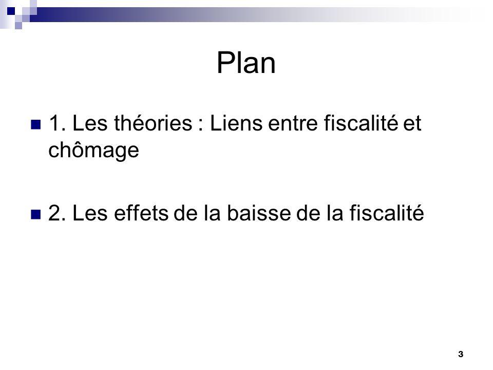 3 Plan 1. Les théories : Liens entre fiscalité et chômage 2. Les effets de la baisse de la fiscalité