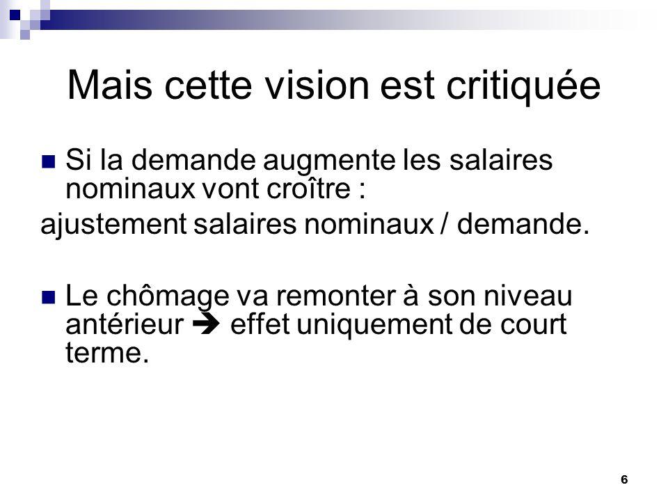 6 Mais cette vision est critiquée Si la demande augmente les salaires nominaux vont croître : ajustement salaires nominaux / demande. Le chômage va re