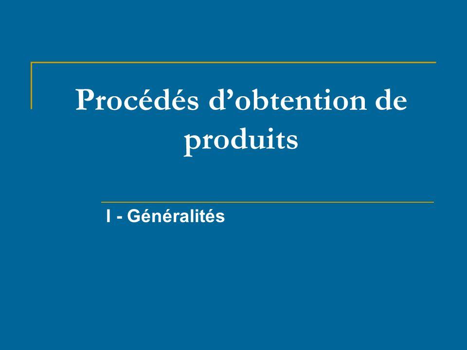 Procédés dobtention de produits I - Généralités