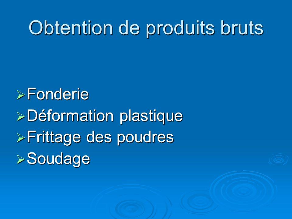 Obtention de produits bruts Fonderie Fonderie Déformation plastique Déformation plastique Frittage des poudres Frittage des poudres Soudage Soudage