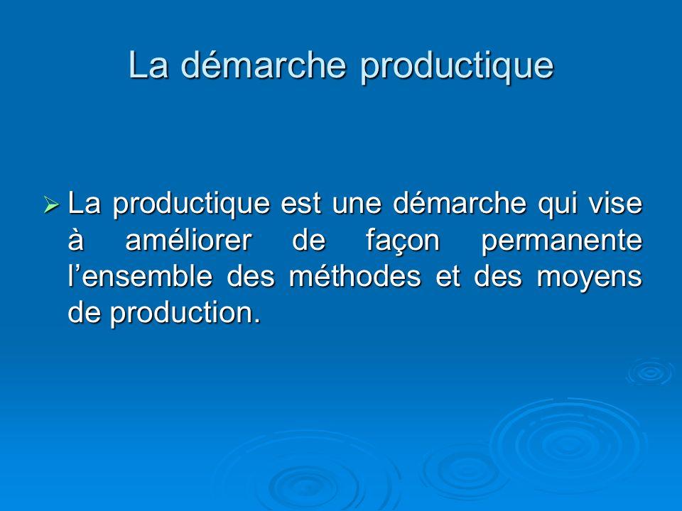 La démarche productique La productique est une démarche qui vise à améliorer de façon permanente lensemble des méthodes et des moyens de production. L
