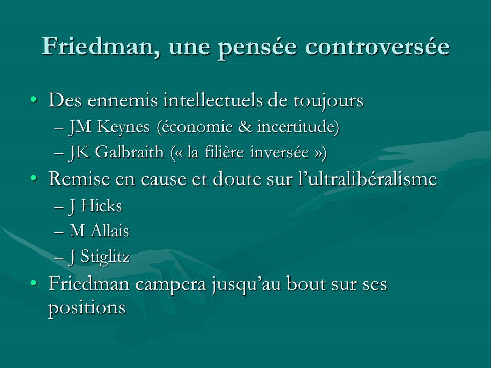 Friedman, une pensée controversée Des ennemis intellectuels de toujoursDes ennemis intellectuels de toujours –JM Keynes (économie & incertitude) –JK Galbraith (« la filière inversée ») Remise en cause et doute sur lultralibéralismeRemise en cause et doute sur lultralibéralisme –J Hicks –M Allais –J Stiglitz Friedman campera jusquau bout sur ses positionsFriedman campera jusquau bout sur ses positions