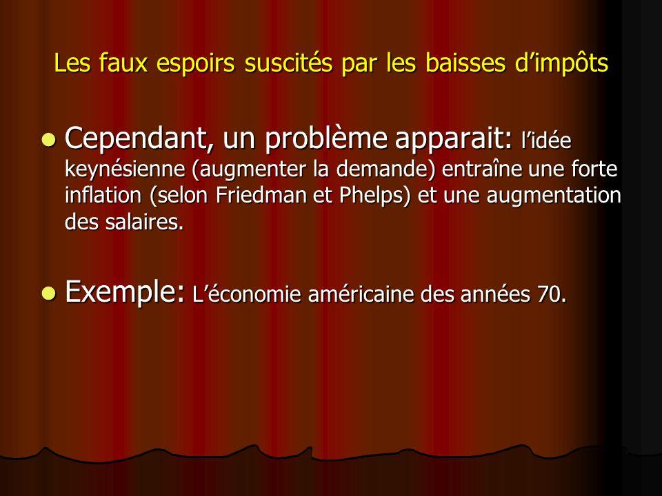 Les faux espoirs suscités par les baisses dimpôts Cependant, un problème apparait: lidée keynésienne (augmenter la demande) entraîne une forte inflati
