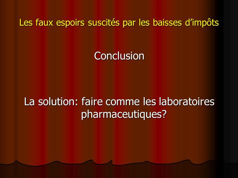 Les faux espoirs suscités par les baisses dimpôts Conclusion La solution: faire comme les laboratoires pharmaceutiques
