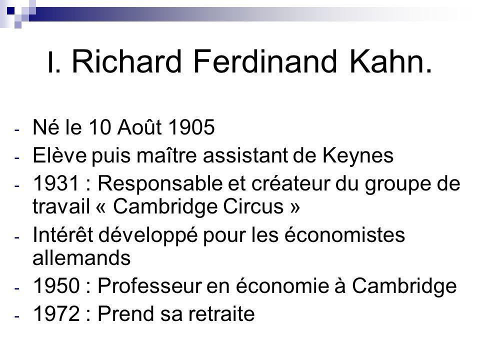II.Ses travaux et lapport à la théorie keynésienne.