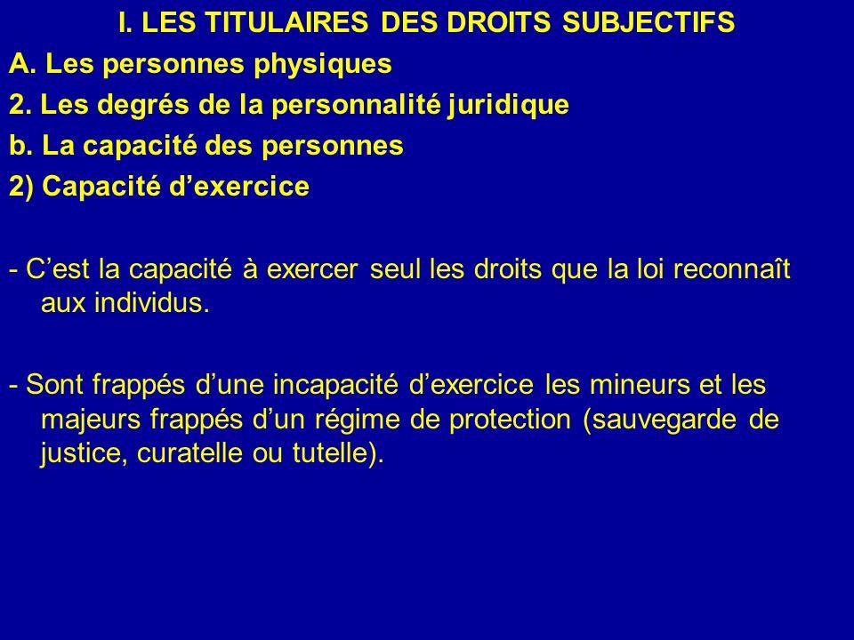 I. LES TITULAIRES DES DROITS SUBJECTIFS A. Les personnes physiques 2. Les degrés de la personnalité juridique b. La capacité des personnes 2) Capacité