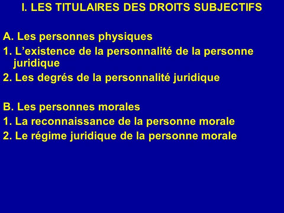 I. LES TITULAIRES DES DROITS SUBJECTIFS A. Les personnes physiques 1. Lexistence de la personnalité de la personne juridique 2. Les degrés de la perso