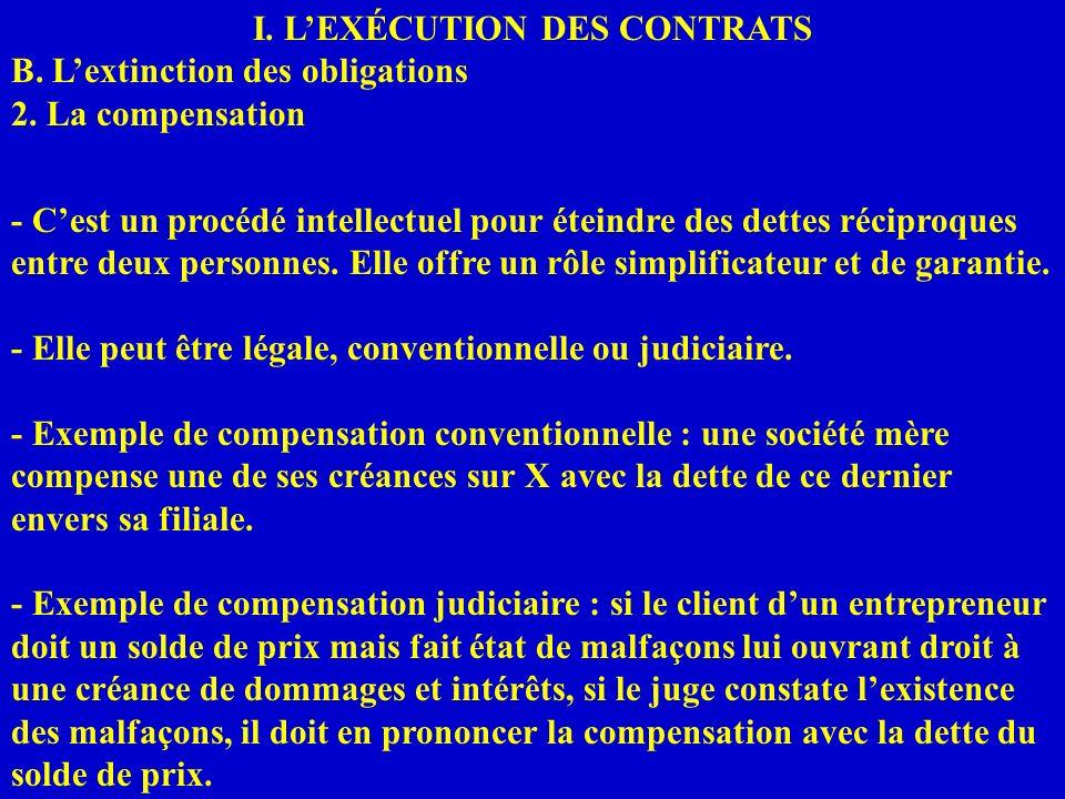 I. LEXÉCUTION DES CONTRATS B. Lextinction des obligations 2. La compensation - Cest un procédé intellectuel pour éteindre des dettes réciproques entre