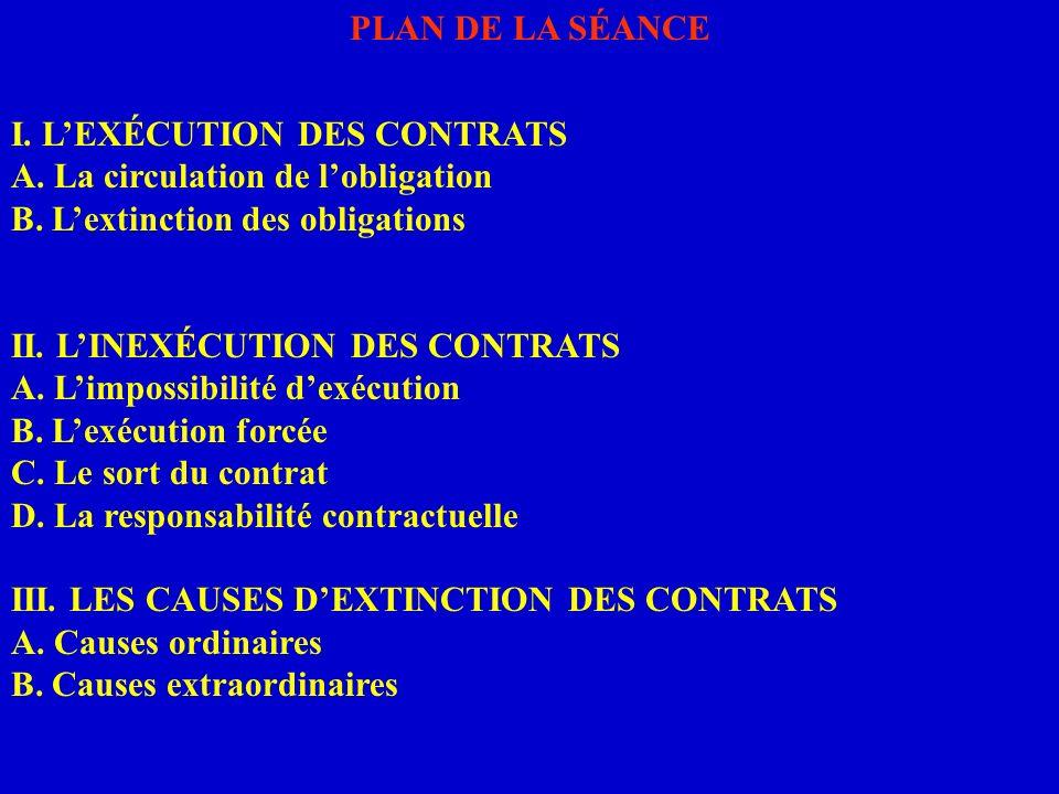 PLAN DE LA SÉANCE I. LEXÉCUTION DES CONTRATS A. La circulation de lobligation B. Lextinction des obligations II. LINEXÉCUTION DES CONTRATS A. Limpossi