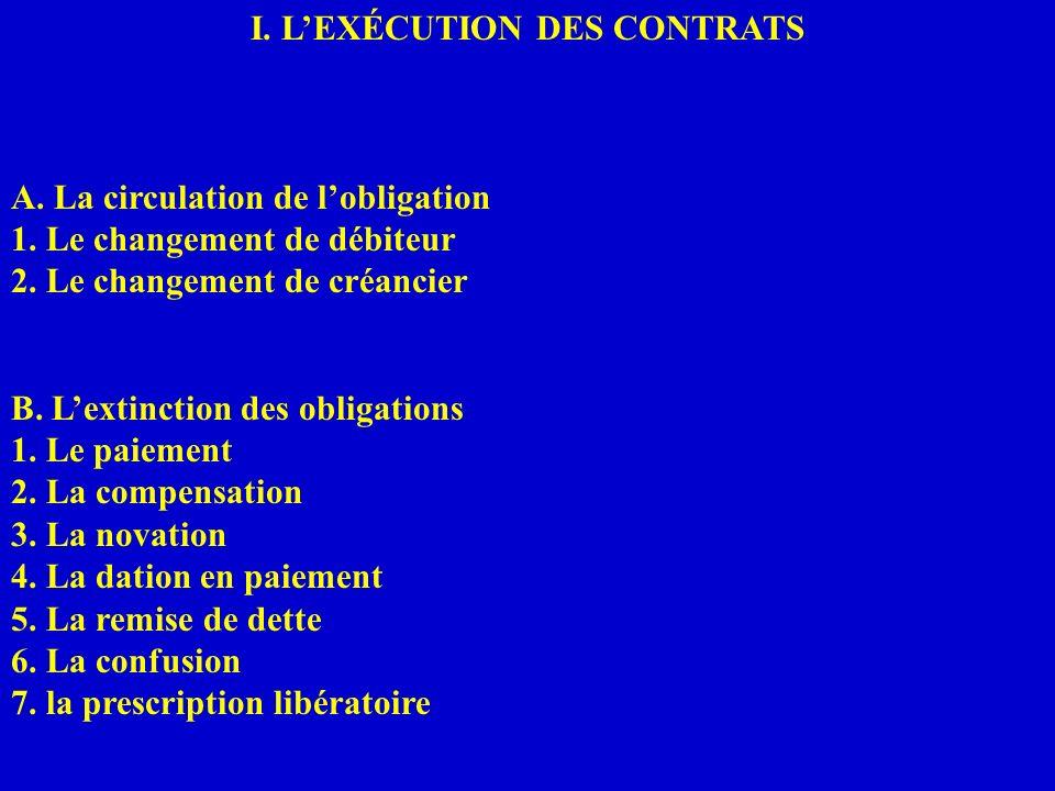 I. LEXÉCUTION DES CONTRATS A. La circulation de lobligation 1. Le changement de débiteur 2. Le changement de créancier B. Lextinction des obligations