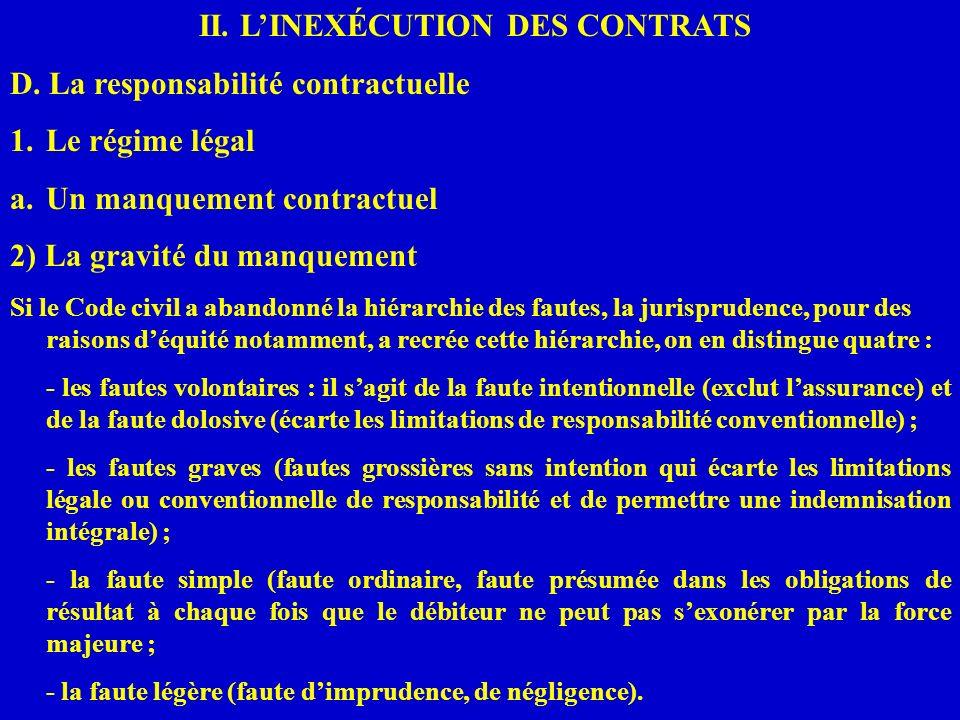 II. LINEXÉCUTION DES CONTRATS D. La responsabilité contractuelle 1.Le régime légal a.Un manquement contractuel 2) La gravité du manquement Si le Code