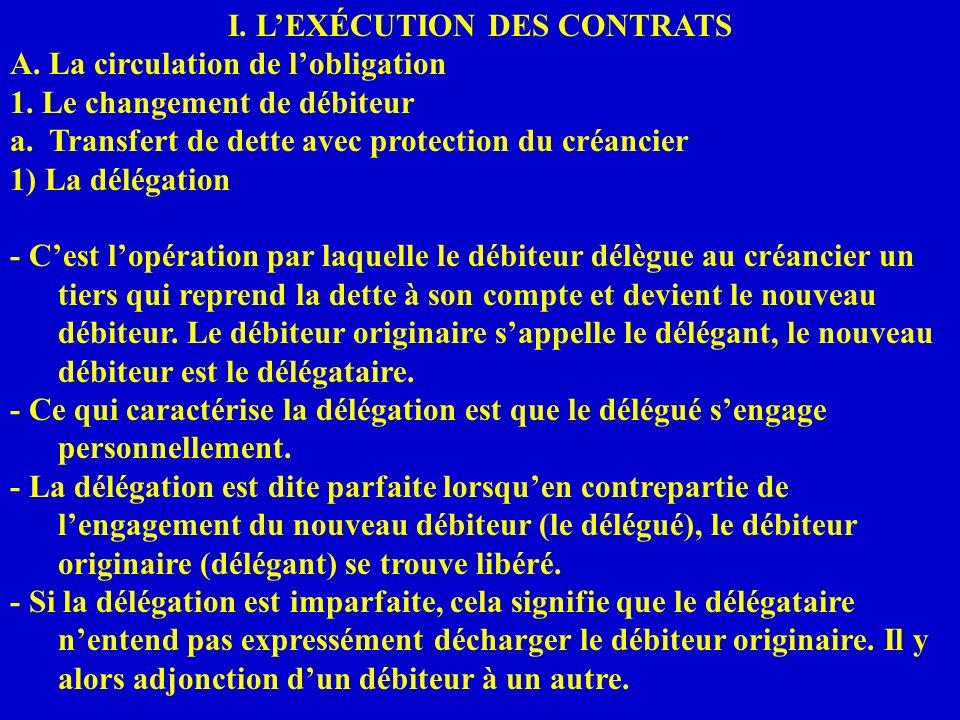 I. LEXÉCUTION DES CONTRATS A. La circulation de lobligation 1. Le changement de débiteur a. Transfert de dette avec protection du créancier 1) La délé