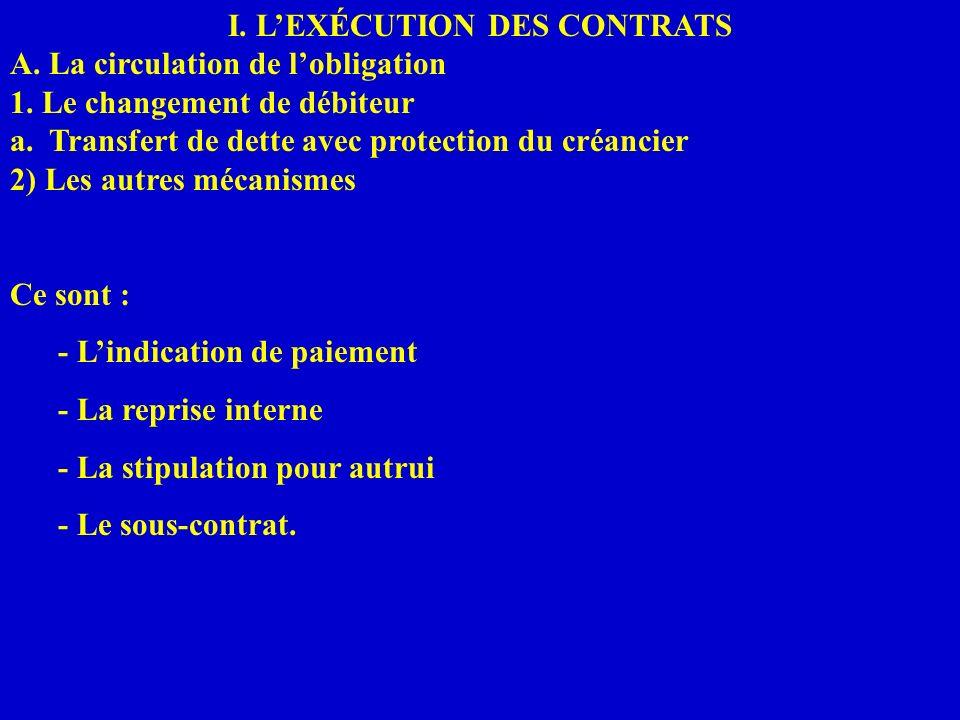 I. LEXÉCUTION DES CONTRATS A. La circulation de lobligation 1. Le changement de débiteur a. Transfert de dette avec protection du créancier 2) Les aut