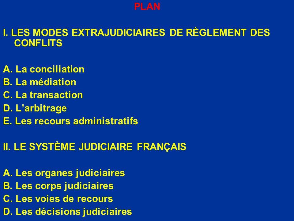 PLAN I. LES MODES EXTRAJUDICIAIRES DE RÈGLEMENT DES CONFLITS A. La conciliation B. La médiation C. La transaction D. Larbitrage E. Les recours adminis
