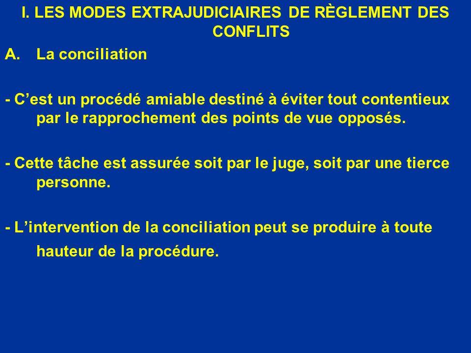I. LES MODES EXTRAJUDICIAIRES DE RÈGLEMENT DES CONFLITS A.La conciliation - Cest un procédé amiable destiné à éviter tout contentieux par le rapproche