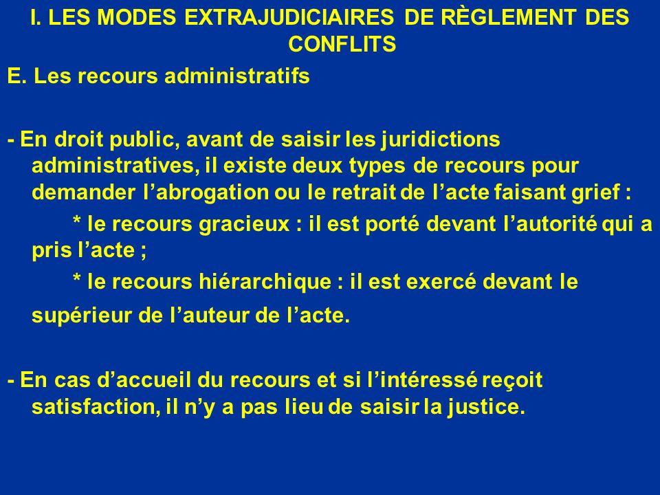 I. LES MODES EXTRAJUDICIAIRES DE RÈGLEMENT DES CONFLITS E. Les recours administratifs - En droit public, avant de saisir les juridictions administrati