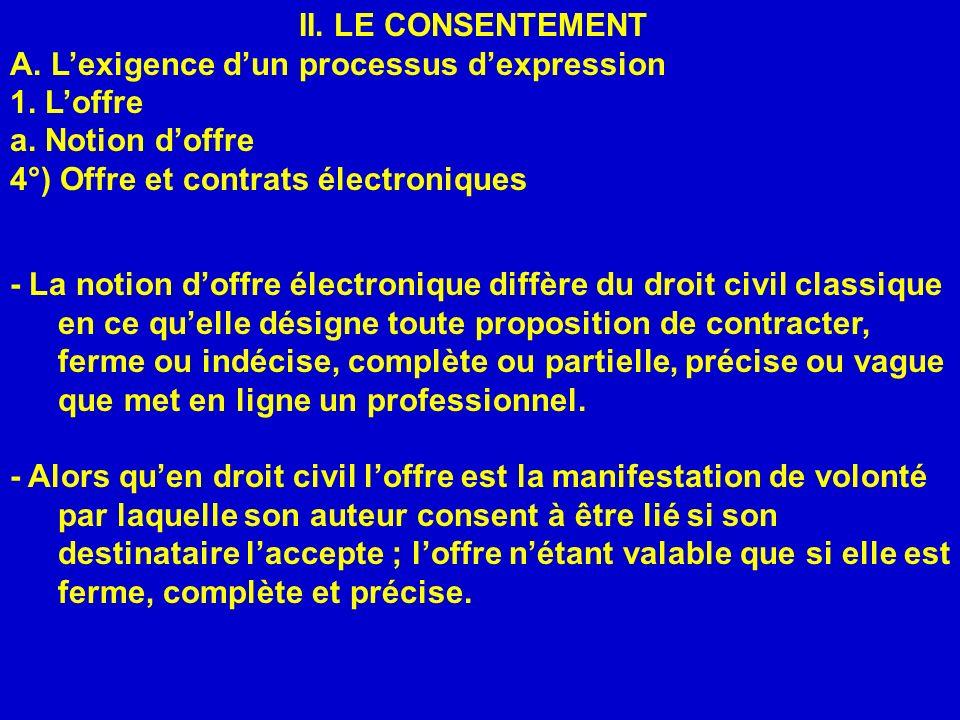 II. LE CONSENTEMENT A. Lexigence dun processus dexpression 1. Loffre a. Notion doffre 4°) Offre et contrats électroniques - La notion doffre électroni