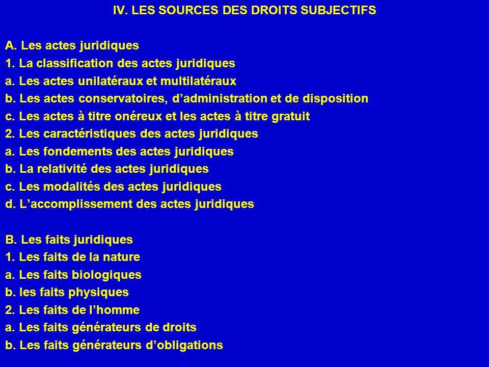 IV. LES SOURCES DES DROITS SUBJECTIFS A. Les actes juridiques 1. La classification des actes juridiques a. Les actes unilatéraux et multilatéraux b. L