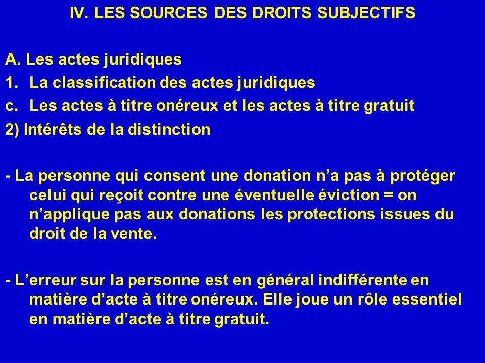 IV. LES SOURCES DES DROITS SUBJECTIFS A. Les actes juridiques 1.La classification des actes juridiques c.Les actes à titre onéreux et les actes à titr