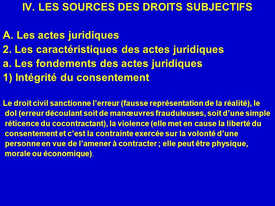 IV. LES SOURCES DES DROITS SUBJECTIFS A. Les actes juridiques 2. Les caractéristiques des actes juridiques a. Les fondements des actes juridiques 1) I