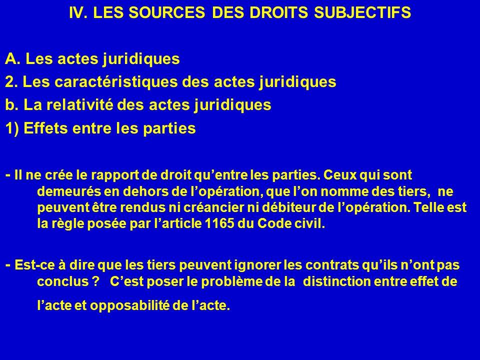 IV. LES SOURCES DES DROITS SUBJECTIFS A. Les actes juridiques 2. Les caractéristiques des actes juridiques b. La relativité des actes juridiques 1) Ef