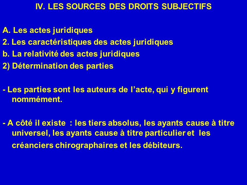 IV. LES SOURCES DES DROITS SUBJECTIFS A. Les actes juridiques 2. Les caractéristiques des actes juridiques b. La relativité des actes juridiques 2) Dé