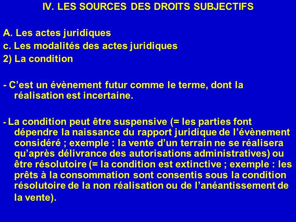 IV. LES SOURCES DES DROITS SUBJECTIFS A. Les actes juridiques c. Les modalités des actes juridiques 2) La condition - Cest un évènement futur comme le