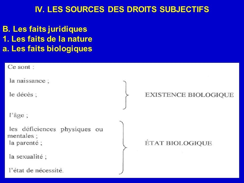 IV. LES SOURCES DES DROITS SUBJECTIFS B. Les faits juridiques 1. Les faits de la nature a. Les faits biologiques