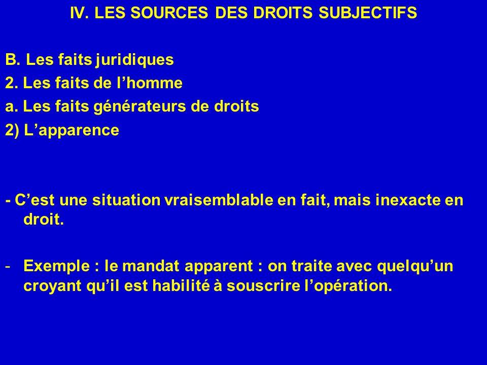 IV. LES SOURCES DES DROITS SUBJECTIFS B. Les faits juridiques 2. Les faits de lhomme a. Les faits générateurs de droits 2) Lapparence - Cest une situa