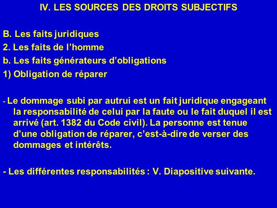 IV. LES SOURCES DES DROITS SUBJECTIFS B. Les faits juridiques 2. Les faits de lhomme b. Les faits générateurs dobligations 1) Obligation de réparer -