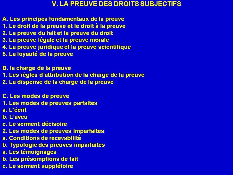 V. LA PREUVE DES DROITS SUBJECTIFS A. Les principes fondamentaux de la preuve 1. Le droit de la preuve et le droit à la preuve 2. La preuve du fait et