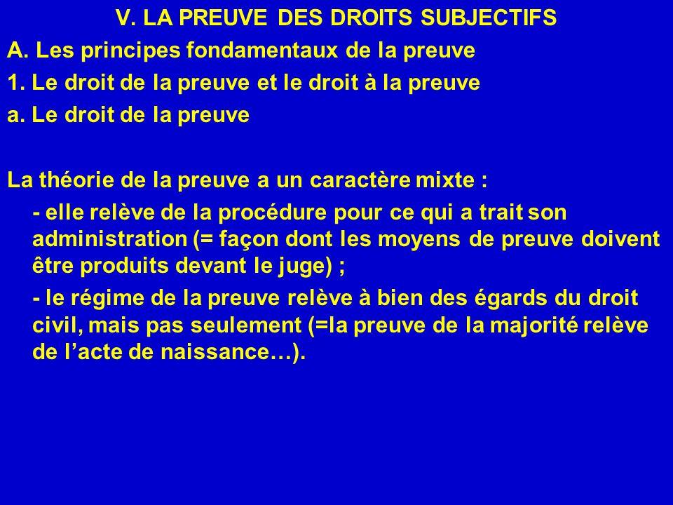V. LA PREUVE DES DROITS SUBJECTIFS A. Les principes fondamentaux de la preuve 1. Le droit de la preuve et le droit à la preuve a. Le droit de la preuv