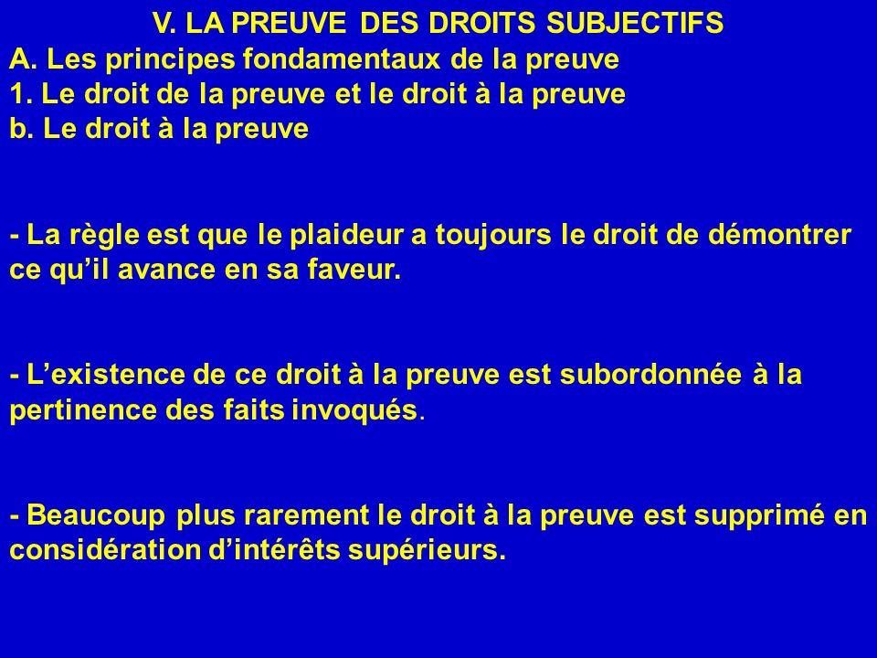 V. LA PREUVE DES DROITS SUBJECTIFS A. Les principes fondamentaux de la preuve 1. Le droit de la preuve et le droit à la preuve b. Le droit à la preuve