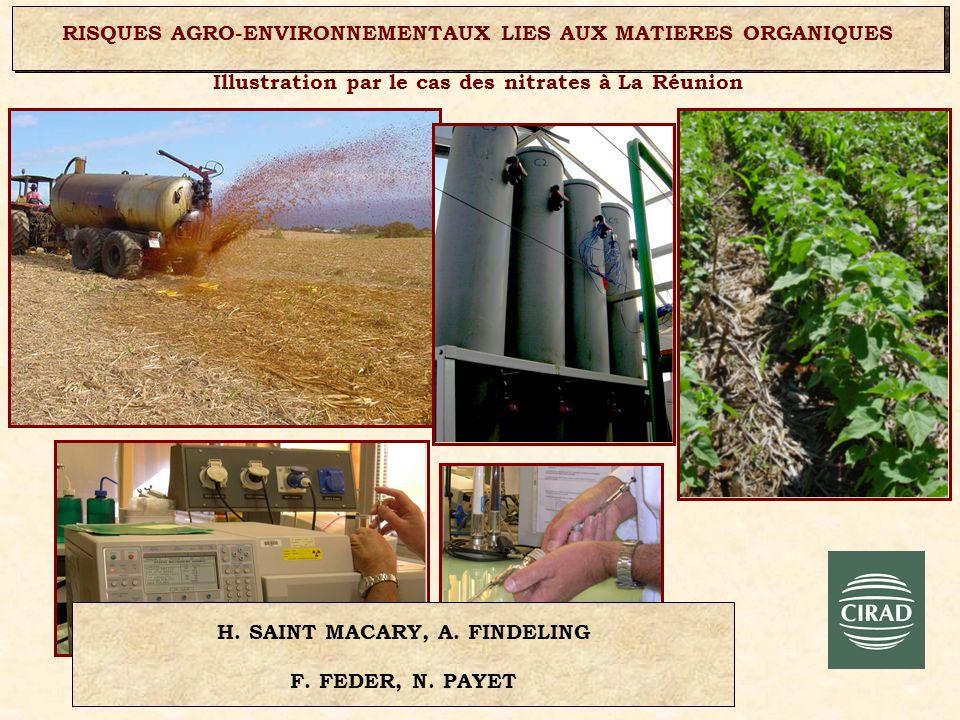 RISQUES AGRO-ENVIRONNEMENTAUX LIES AUX MATIERES ORGANIQUES Illustration par le cas des nitrates à La Réunion H. SAINT MACARY, A. FINDELING F. FEDER, N