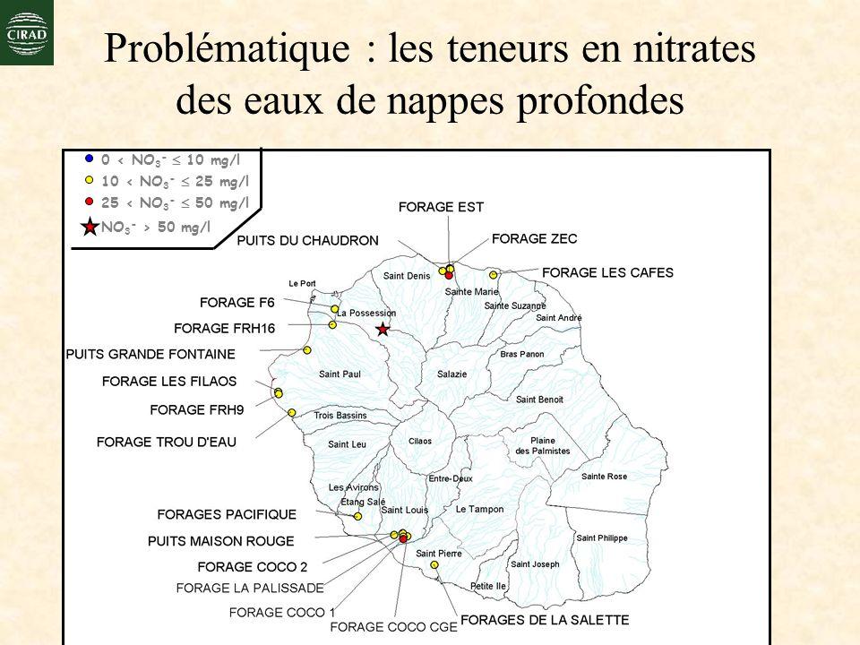 Problématique : les teneurs en nitrates des eaux de nappes profondes Teneur en nitrate en augmentation dans les eaux souterraines depuis une vingtaine