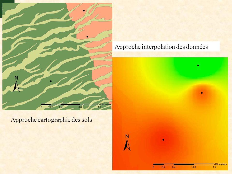 Approche cartographie des sols Approche interpolation des données