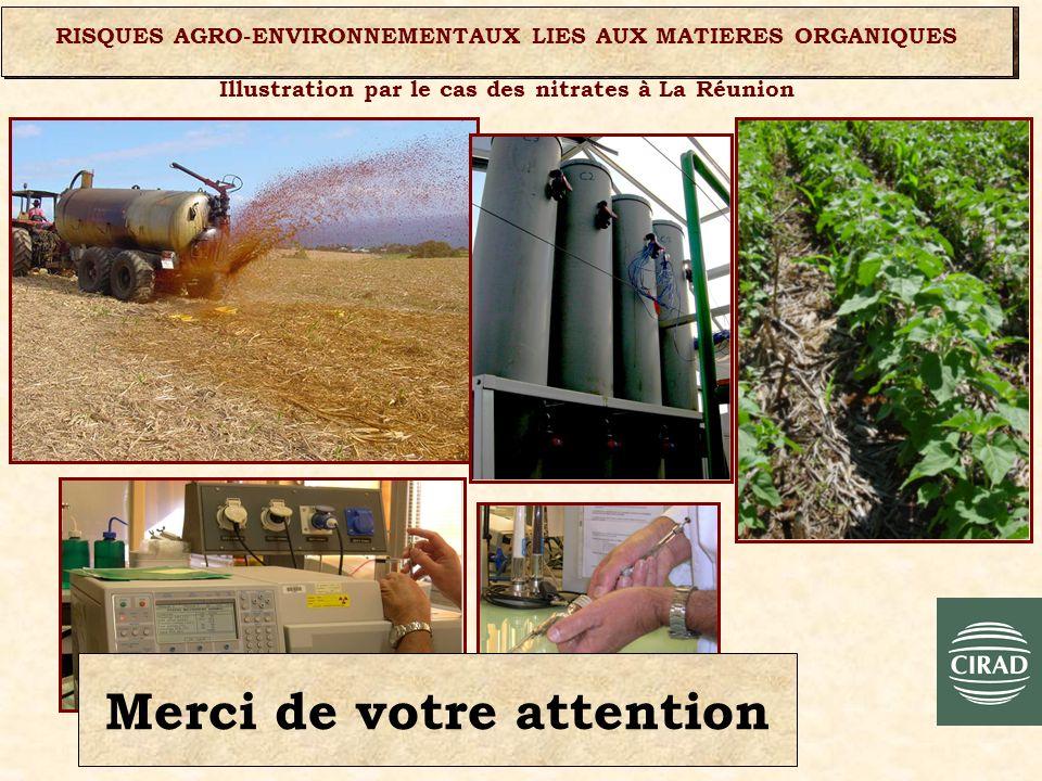 RISQUES AGRO-ENVIRONNEMENTAUX LIES AUX MATIERES ORGANIQUES Illustration par le cas des nitrates à La Réunion Merci de votre attention