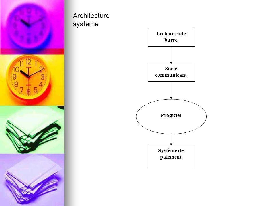Lecteur code barre Socle communicant Progiciel Système de paiement Architecture système