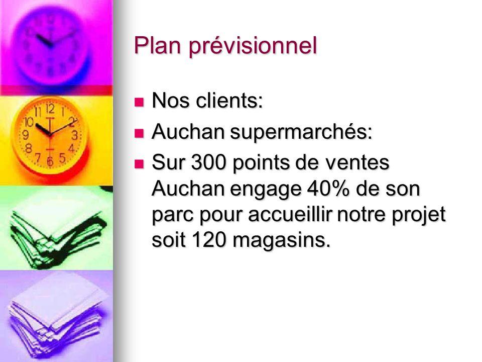 Plan prévisionnel Nos clients: Nos clients: Auchan supermarchés: Auchan supermarchés: Sur 300 points de ventes Auchan engage 40% de son parc pour accueillir notre projet soit 120 magasins.
