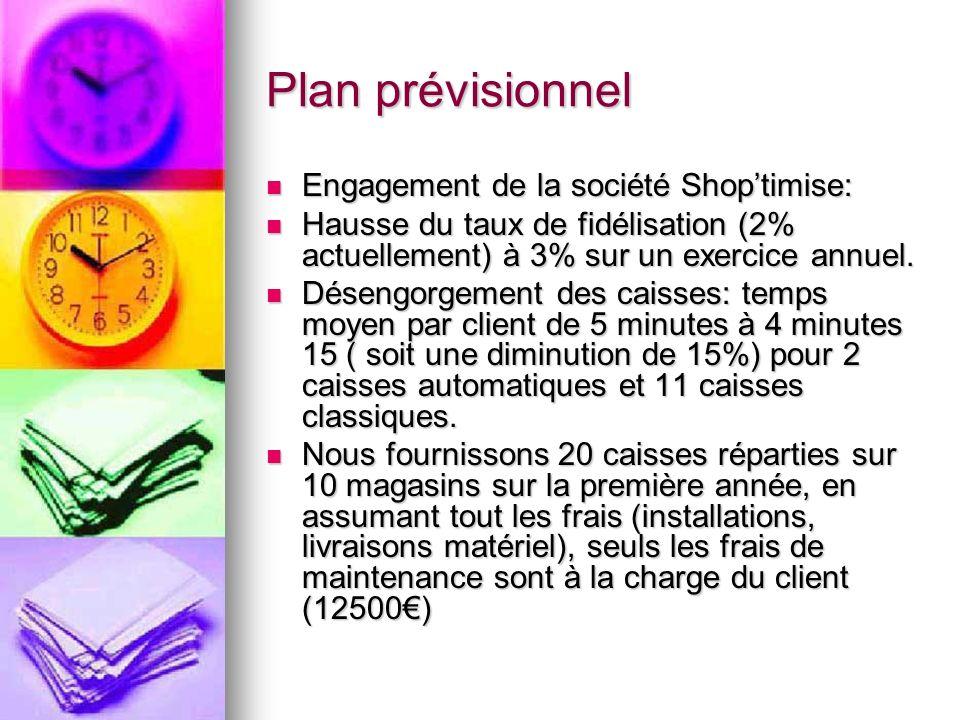 Plan prévisionnel Engagement de la société Shoptimise: Engagement de la société Shoptimise: Hausse du taux de fidélisation (2% actuellement) à 3% sur un exercice annuel.