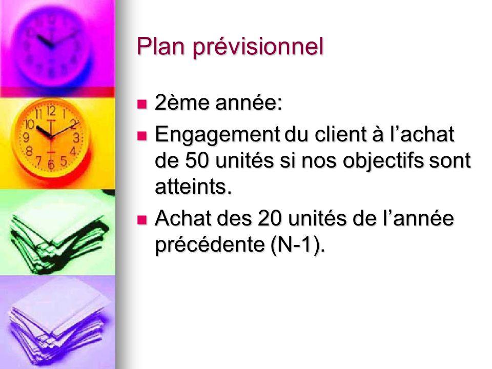 Plan prévisionnel 2ème année: 2ème année: Engagement du client à lachat de 50 unités si nos objectifs sont atteints.