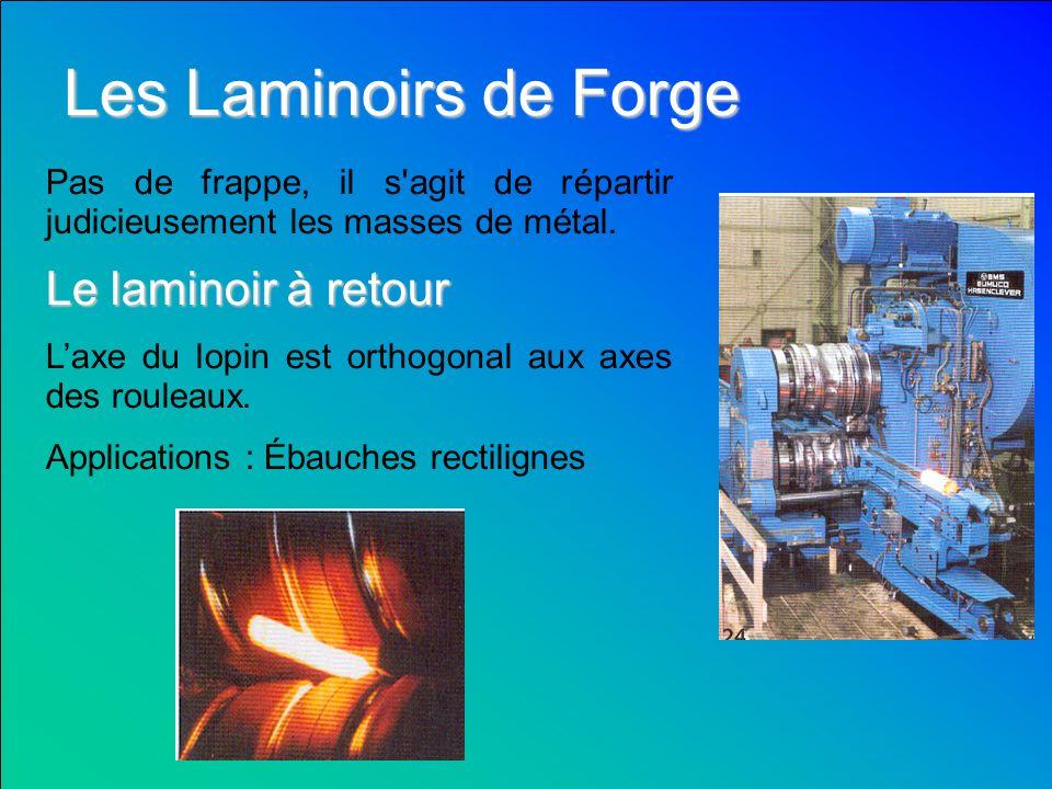 Les Laminoirs de Forge Pas de frappe, il s'agit de répartir judicieusement les masses de métal. Le laminoir à retour Laxe du lopin est orthogonal aux