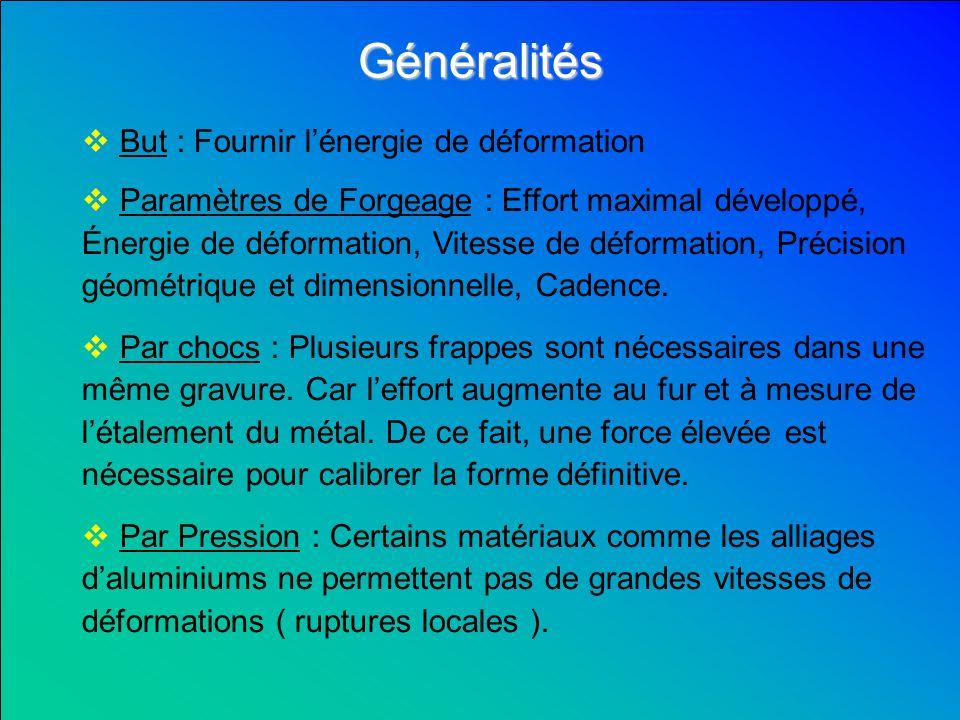 But : Fournir lénergie de déformation Paramètres de Forgeage : Effort maximal développé, Énergie de déformation, Vitesse de déformation, Précision géo