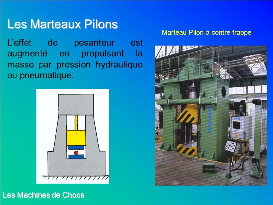 Les Marteaux Pilons Leffet de pesanteur est augmenté en propulsant la masse par pression hydraulique ou pneumatique. Les Machines de Chocs Marteau Pil