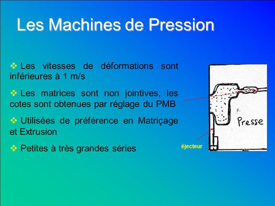 Les vitesses de déformations sont inférieures à 1 m/s Les matrices sont non jointives, les cotes sont obtenues par réglage du PMB Utilisées de préfére